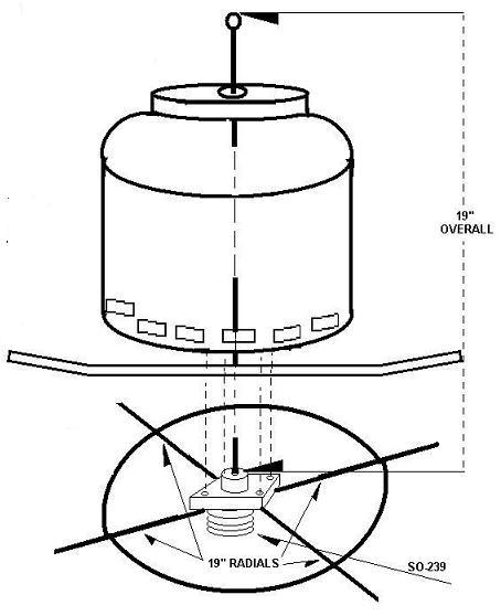 2 meter bird feeder antenna
