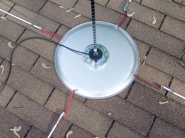 On The Road And At Home With Cb Antennas On The Ham Bands