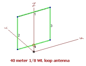 A small footprint 40 meter 1/8 Wave Length vertical loop