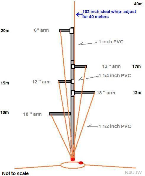 Multiband 40 10 Meter Vertical Using Pvc By Hi3 Kl7jr