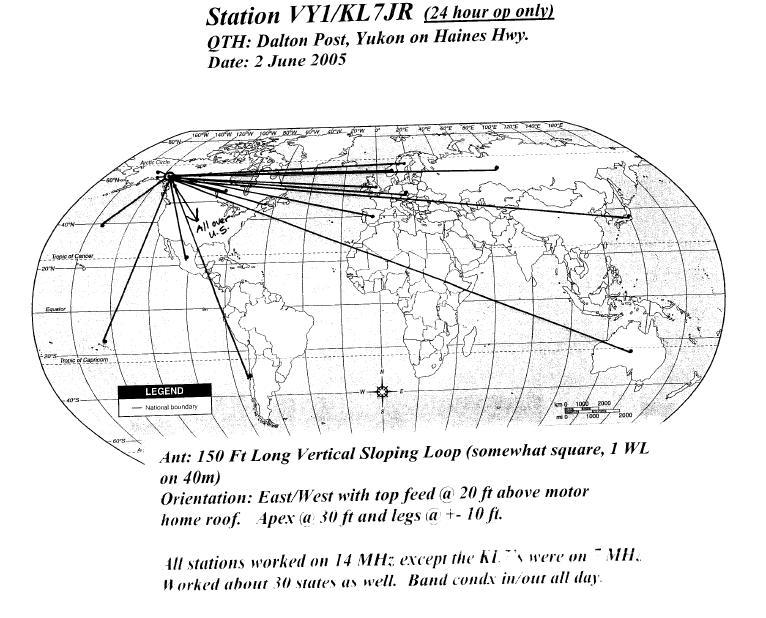 KL7JR Sloping Vertical Delta Loop 80-6 Meters