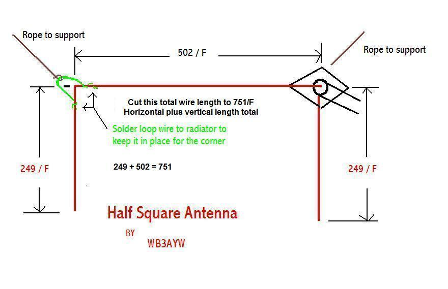 Half Square, Double Half Square and Bobtail Curtain Antennas!